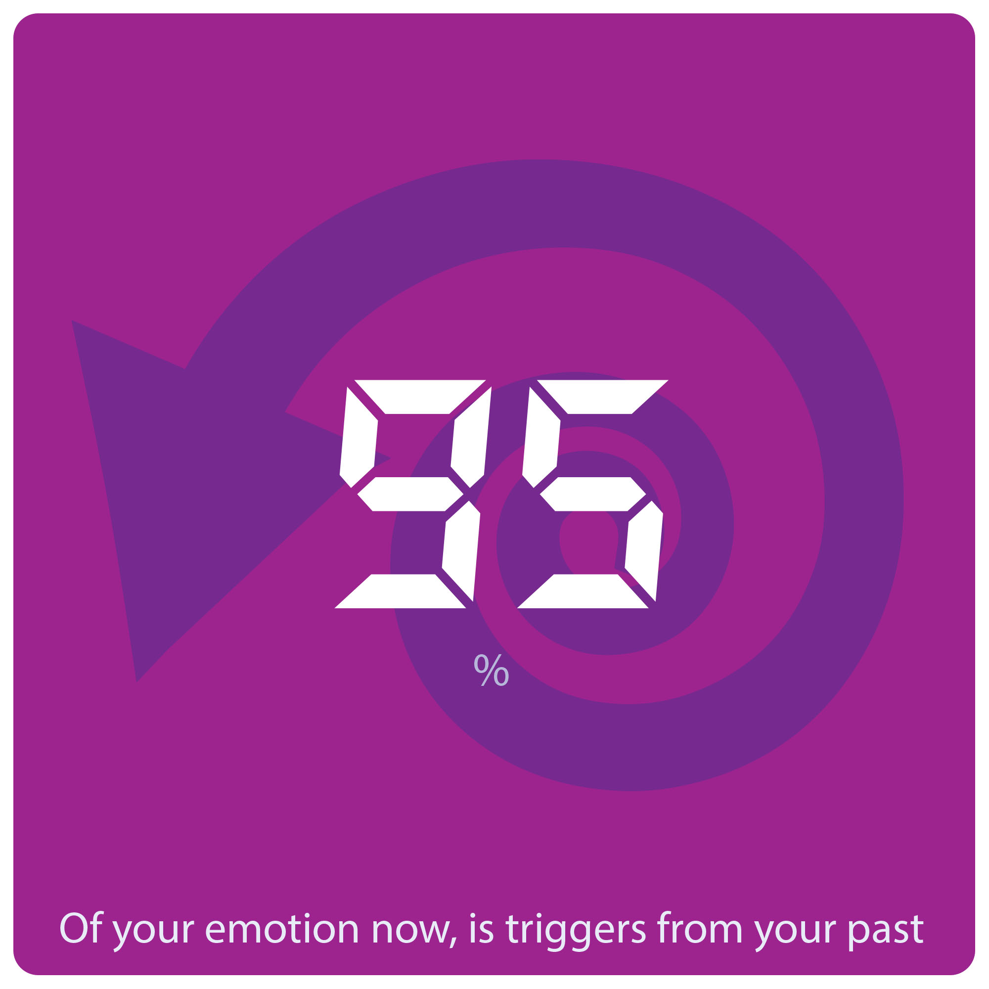 Emotion-from-past-triggers