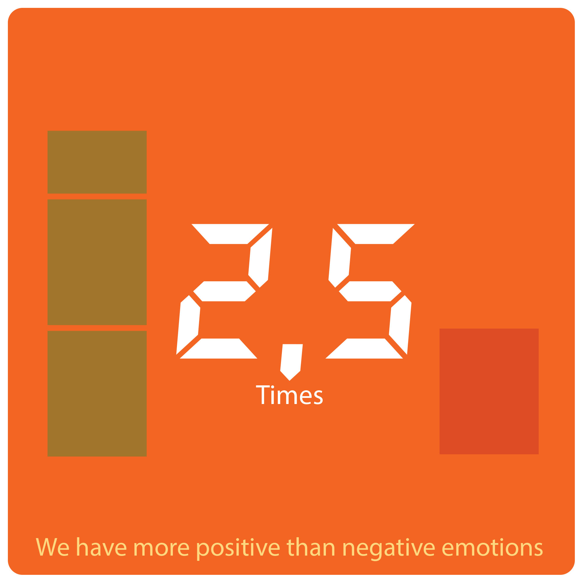 Emotions-more-positive