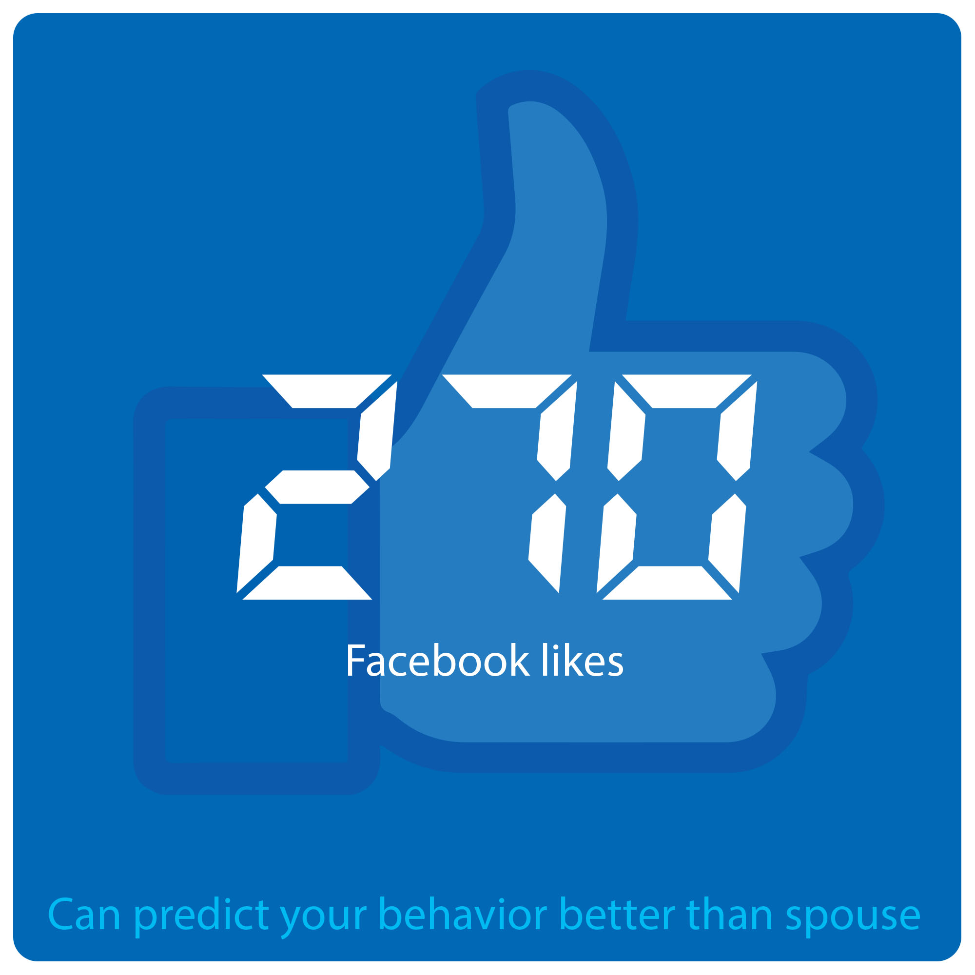 Facebook-intelligence